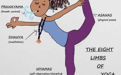 What's Ashtanga Yoga?